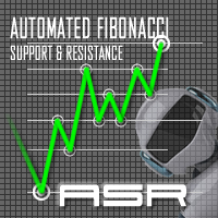 Automated Support  Resistance