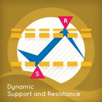 Quantum Dynamic Support and Resistance Indicator