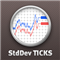 Tick StdDev 4