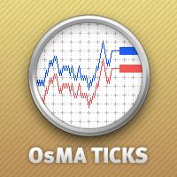 Ticks OsMA 4