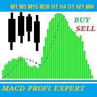 MACD Profi Expert