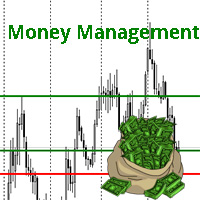 Money Management Draw
