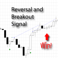 Reversal and Breakout Signal