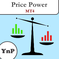 YnP Price Power MT4