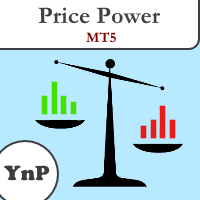 YnP Price Power MT5