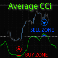 Average CCI