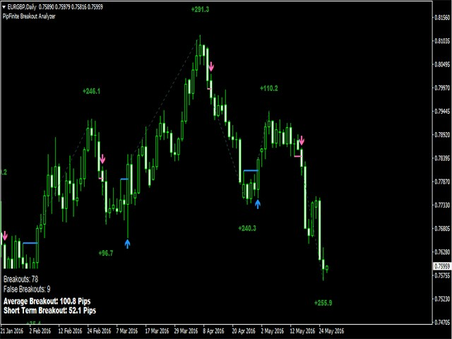 Forex mt5 manual