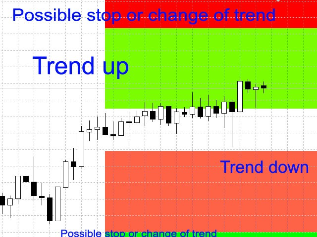ChangingTrends