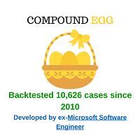 Compound Egg EA