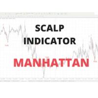 Manhattan Scalp Indicator