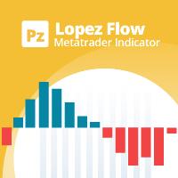 PZ Lopez Flow