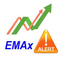 EMA Cross Alert