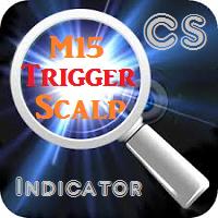 M15 Trigger Scalping