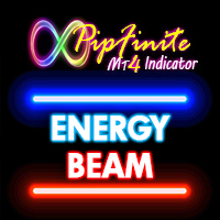PipFinite Energy Beam