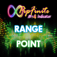 PipFinite Range Point