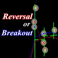 Reversal or Breakout