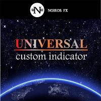 Universal Custom Indicator