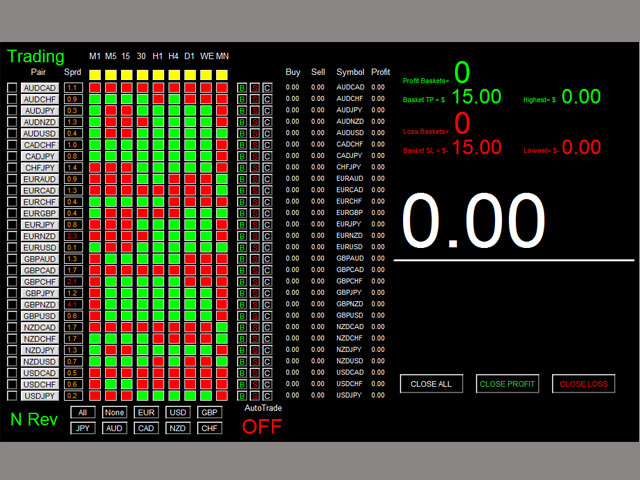 Download the 'Dashboard Super Candle Demo' Trading Utility for MetaTrader 4 in MetaTrader Market
