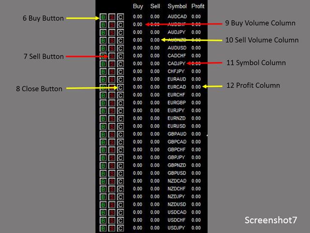 Multi timeframe screenshot mt4