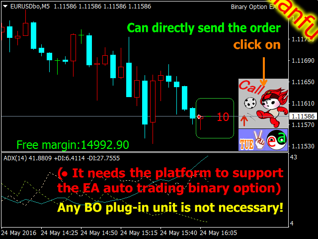 binary options robot mt4 expert