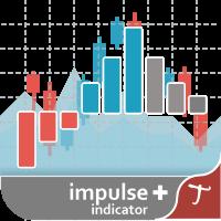 Tipu Impulse Oscillator