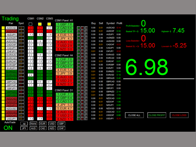 My forex dashboard serial