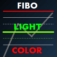 Fibo Color Levels Light