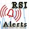 RSI Alerts