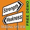 Strength and Weakness Trading System Demo