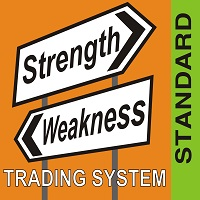 Strength and Weakness Trading System