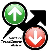 Verdure TrendCentric Matrix