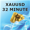 XAUUSD 32 Minute