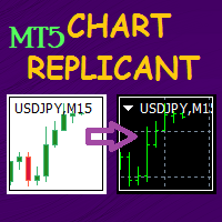 Chart Replicant MT5