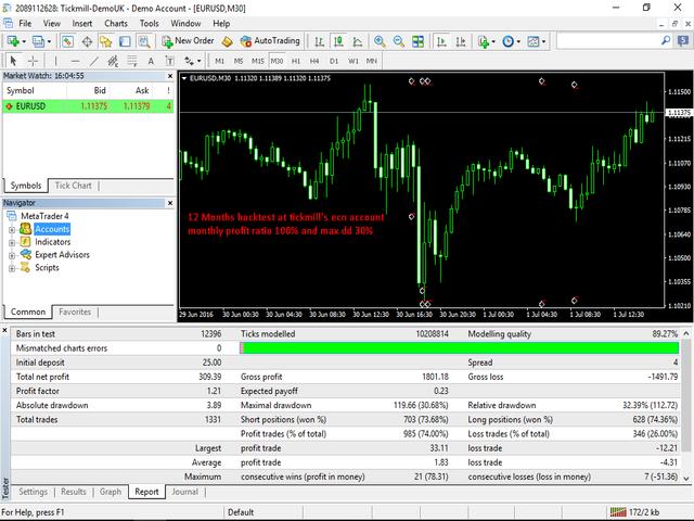 ECN Trader