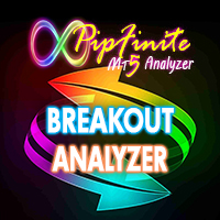 PipFinite Breakout Analyzer MT5