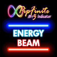 PipFinite Energy Beam MT5