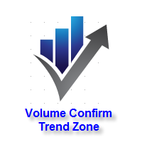 Volume Confirm Trend Zone