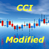 CCI Modified