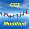 CCI Modified