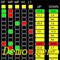Dashboard Super Risk Reward Panel Demo