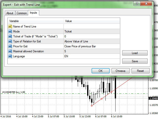 Exit with Trend Line
