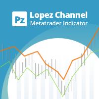 PZ Lopez Channel MT5