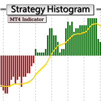 Strategy Histogram