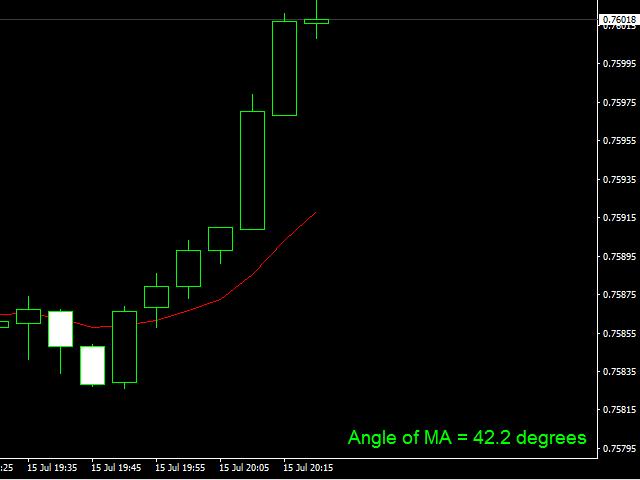 Angle of MA