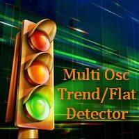 MultiOsc Trend Flat Detector