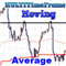 MultiTimeFrame Moving Average
