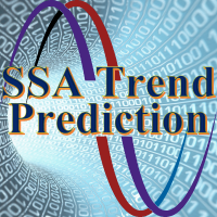 SSA Trend Predictor