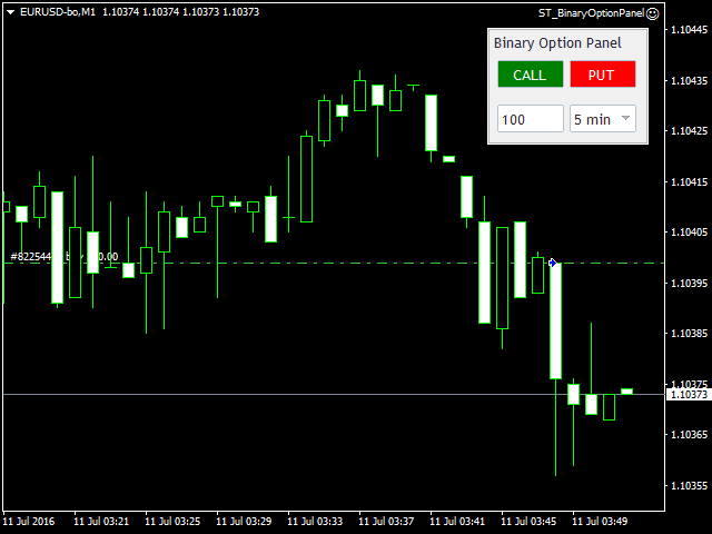 ST Binary Option Panel MT4