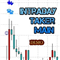 Intraday Taker Main Demo