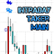 Intraday Taker Main